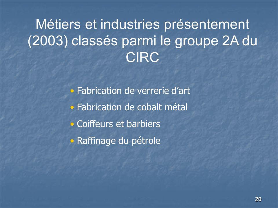 20 Fabrication de verrerie dart Fabrication de cobalt métal Coiffeurs et barbiers Raffinage du pétrole Métiers et industries présentement (2003) class