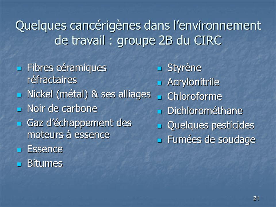 21 Quelques cancérigènes dans lenvironnement de travail : groupe 2B du CIRC Fibres céramiques réfractaires Fibres céramiques réfractaires Nickel (méta