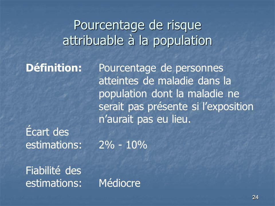 24 Pourcentage de risque attribuable à la population Définition:Pourcentage de personnes atteintes de maladie dans la population dont la maladie ne se