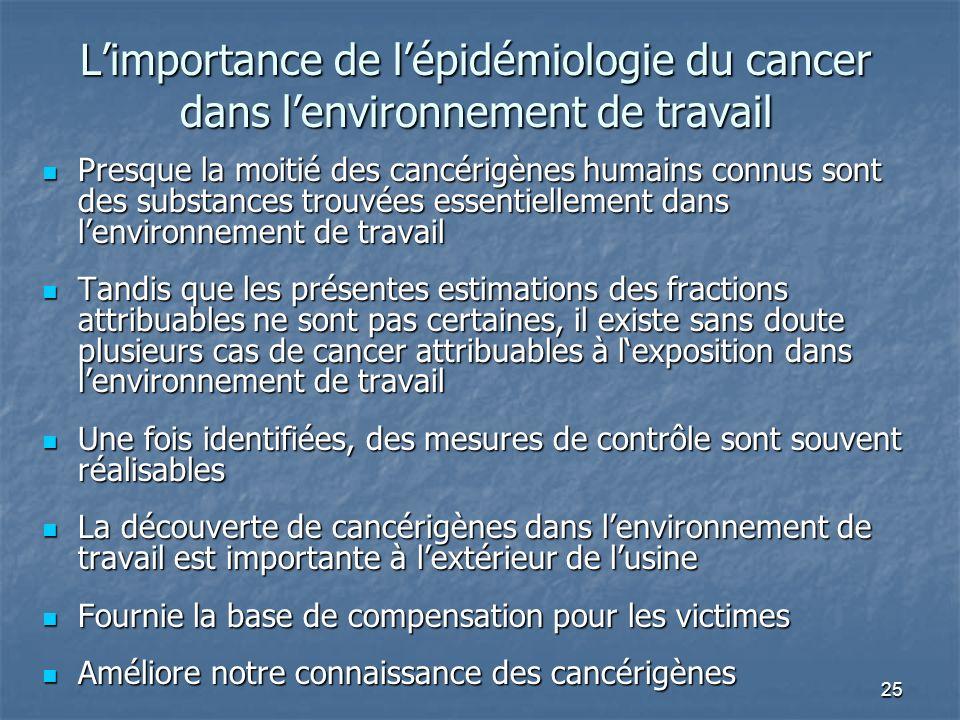 25 Limportance de lépidémiologie du cancer dans lenvironnement de travail Presque la moitié des cancérigènes humains connus sont des substances trouvé