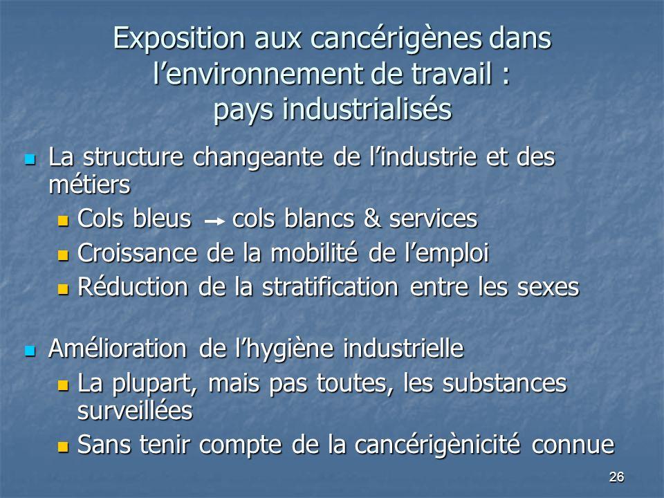26 Exposition aux cancérigènes dans lenvironnement de travail : pays industrialisés La structure changeante de lindustrie et des métiers La structure
