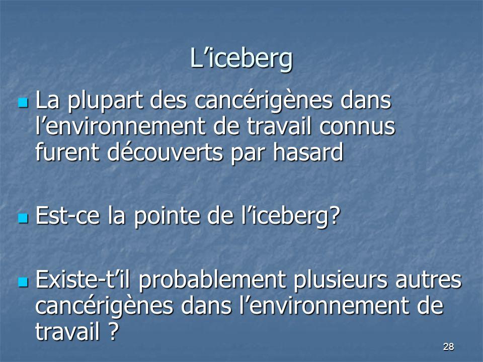 28 Liceberg La plupart des cancérigènes dans lenvironnement de travail connus furent découverts par hasard La plupart des cancérigènes dans lenvironne