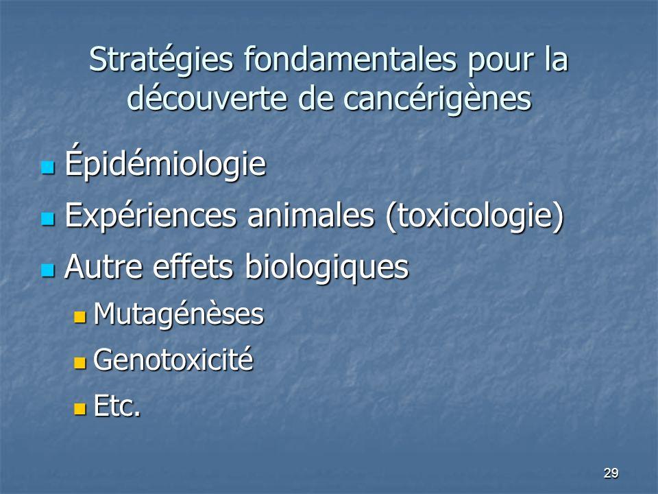 29 Stratégies fondamentales pour la découverte de cancérigènes Épidémiologie Épidémiologie Expériences animales (toxicologie) Expériences animales (to