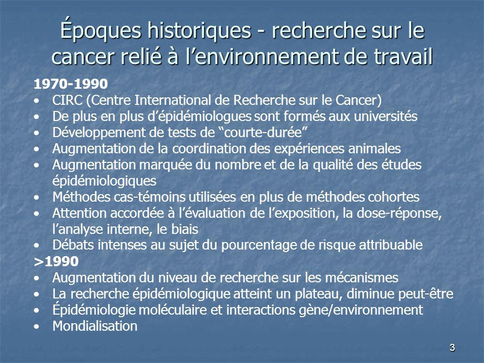 3 1970-1990 CIRC (Centre International de Recherche sur le Cancer) De plus en plus dépidémiologues sont formés aux universités Développement de tests