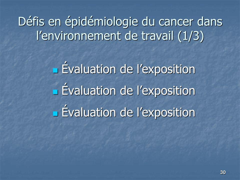 30 Défis en épidémiologie du cancer dans lenvironnement de travail (1/3) Évaluation de lexposition Évaluation de lexposition