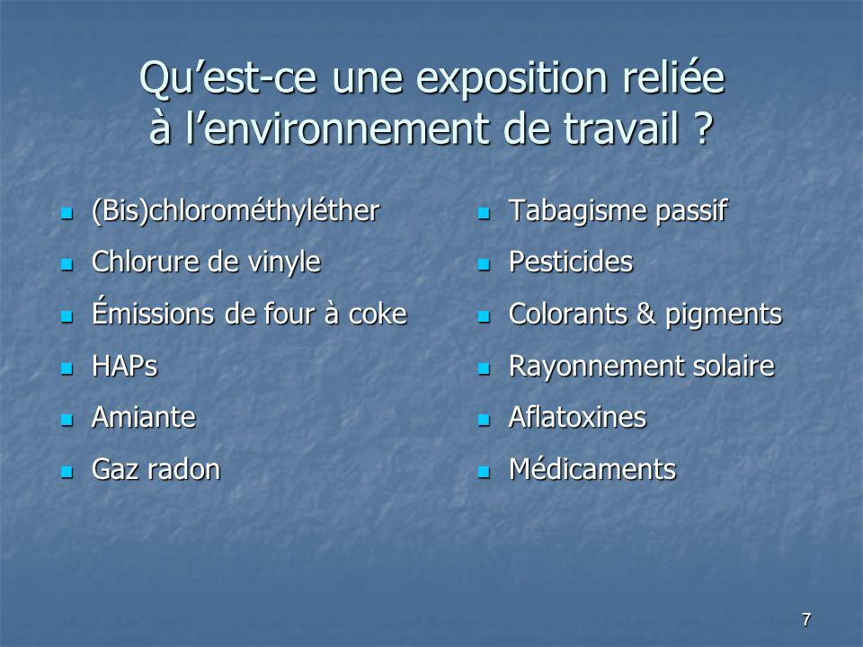 7 Quest-ce une exposition reliée à lenvironnement de travail ? (Bis)chlorométhyléther (Bis)chlorométhyléther Chlorure de vinyle Chlorure de vinyle Émi
