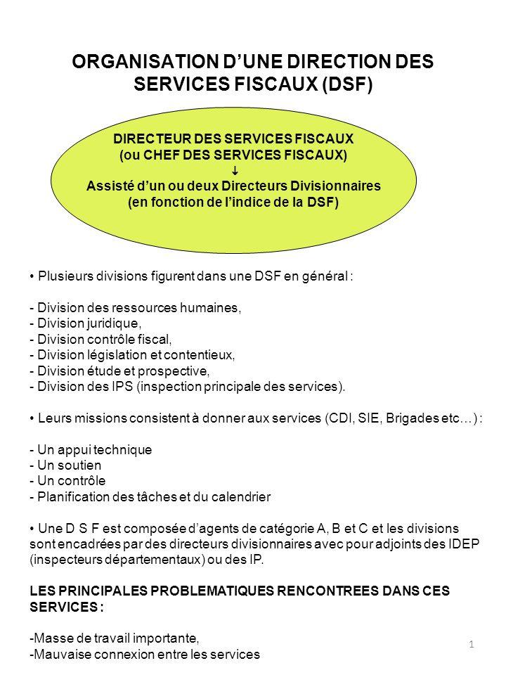2 Dans une Direction des Services Fiscaux : - Chaque DSF dispose dune Brigade de contrôle et de Recherche (BCR) : Recherche dun plan daction de vérification pour les Brigades Départementales et de vérifications et les directions spécialisées (Dircofi, DVNI etc…) - Chaque DSF dispose de Brigades Départementales et de vérifications (BDV): Vérification dentreprise Vérification de particulier La composition de ces services : - Les BCR et les BDV sont encadrées par un A+ (IP ou IDEP), - Ces services sont constitués dagents de catégorie A et B.