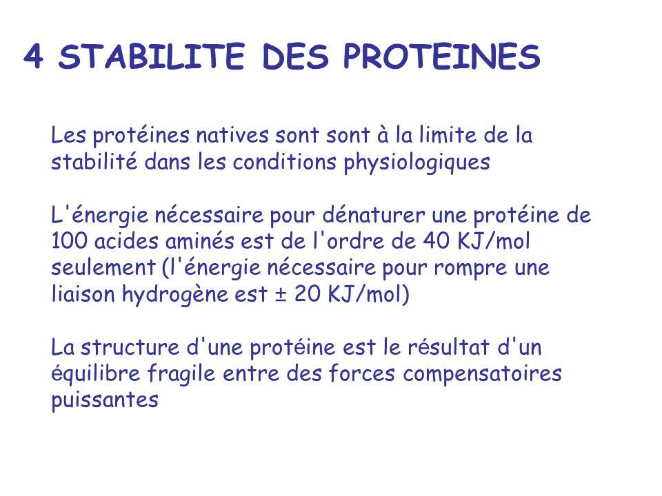 4 STABILITE DES PROTEINES Les protéines natives sont sont à la limite de la stabilité dans les conditions physiologiques L énergie nécessaire pour dénaturer une protéine de 100 acides aminés est de l ordre de 40 KJ/mol seulement (l énergie nécessaire pour rompre une liaison hydrogène est ± 20 KJ/mol) La structure d une prot é ine est le r é sultat d un é quilibre fragile entre des forces compensatoires puissantes
