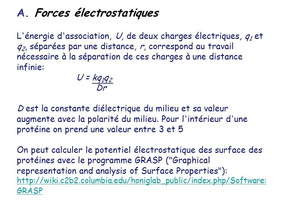 A. Forces électrostatiques L'énergie d'association, U, de deux charges électriques, q 1 et q 2, séparées par une distance, r, correspond au travail né