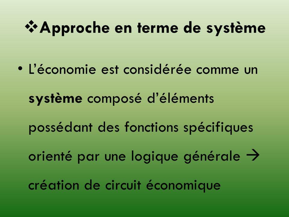 Approche en terme de système Léconomie est considérée comme un système composé déléments possédant des fonctions spécifiques orienté par une logique g
