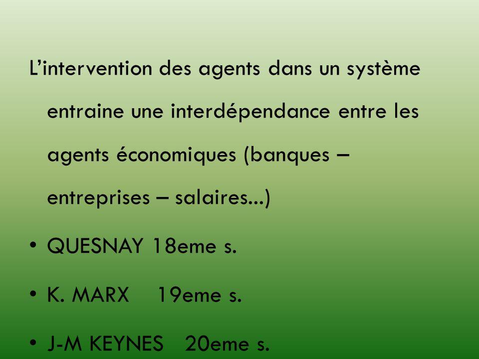 Lintervention des agents dans un système entraine une interdépendance entre les agents économiques (banques – entreprises – salaires...) QUESNAY 18eme