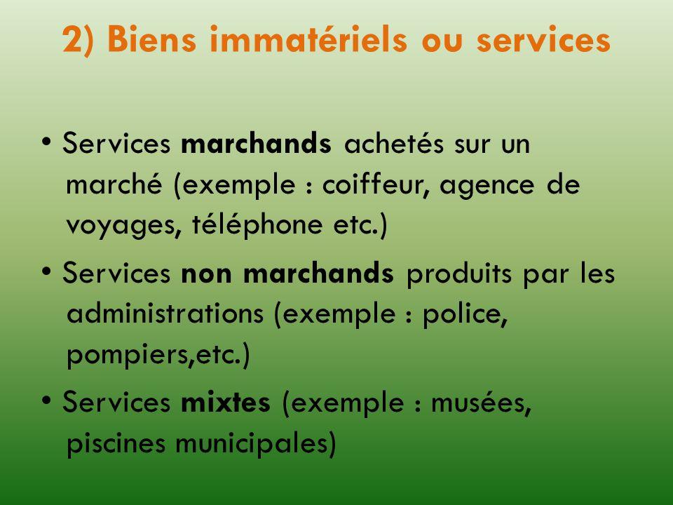 2) Biens immatériels ou services Services marchands achetés sur un marché (exemple : coiffeur, agence de voyages, téléphone etc.) Services non marchan