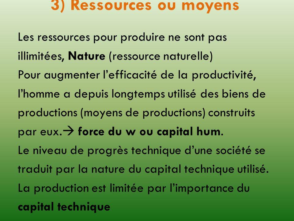 3) Ressources ou moyens Les ressources pour produire ne sont pas illimitées, Nature (ressource naturelle) Pour augmenter lefficacité de la productivit
