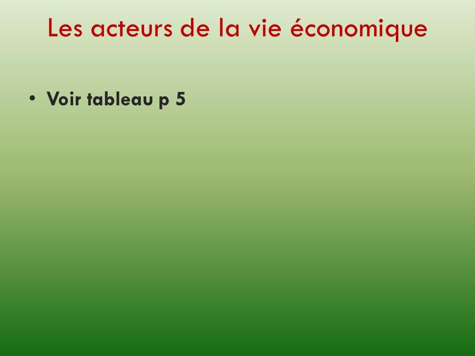 Les acteurs de la vie économique Voir tableau p 5