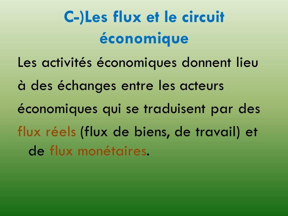 C-)Les flux et le circuit économique Les activités économiques donnent lieu à des échanges entre les acteurs économiques qui se traduisent par des flu