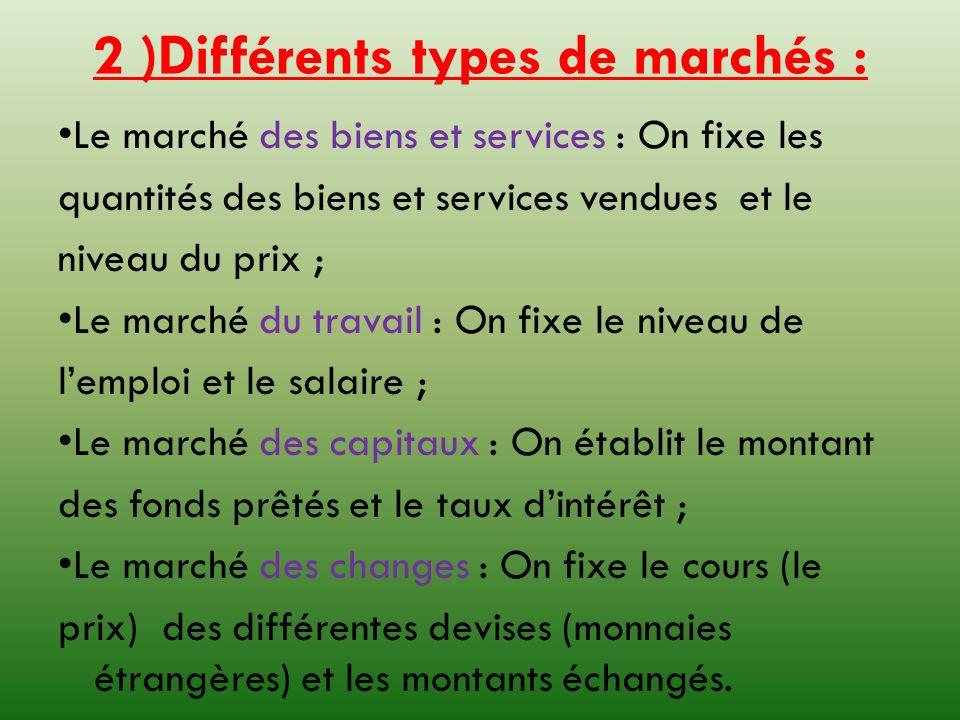 2 )Différents types de marchés : Le marché des biens et services : On fixe les quantités des biens et services vendues et le niveau du prix ; Le march