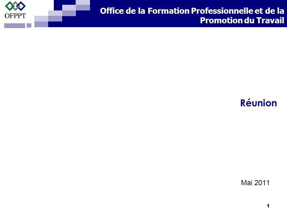 1 Mai 2011 Office de la Formation Professionnelle et de la Promotion du Travail Réunion