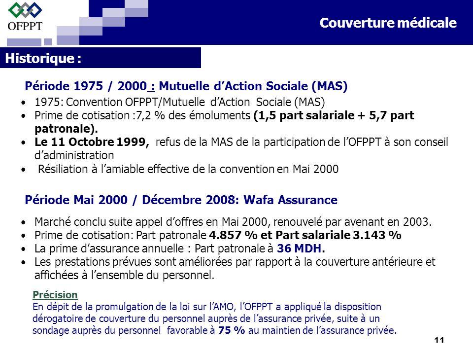 11 Couverture médicale Période 1975 / 2000 : Mutuelle dAction Sociale (MAS) Historique : 1975: Convention OFPPT/Mutuelle dAction Sociale (MAS) Prime de cotisation :7,2 % des émoluments (1,5 part salariale + 5,7 part patronale).
