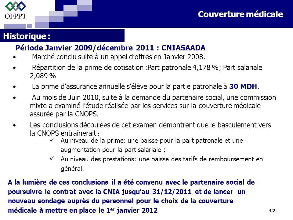 12 Couverture médicale Période Janvier 2009/décembre 2011 : CNIASAADA Historique : Marché conclu suite à un appel doffres en Janvier 2008.