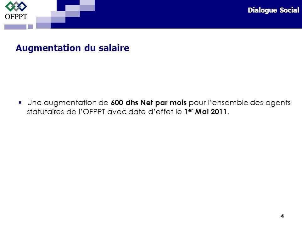 4 Une augmentation de 600 dhs Net par mois pour lensemble des agents statutaires de lOFPPT avec date deffet le 1 er Mai 2011.