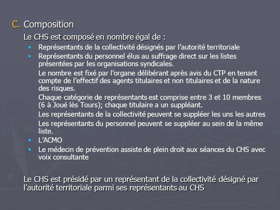 C.Composition Le CHS est composé en nombre égal de : Représentants de la collectivité désignés par lautorité territoriale Représentants du personnel élus au suffrage direct sur les listes présentées par les organisations syndicales.