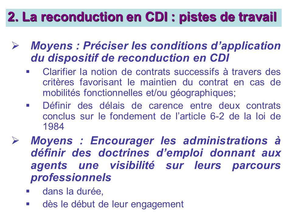 2. La reconduction en CDI : pistes de travail Moyens : Préciser les conditions dapplication du dispositif de reconduction en CDI Clarifier la notion d