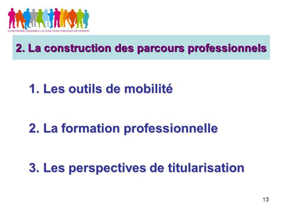 13 II Les outils du parcours professionnel 2. La construction des parcours professionnels 1. Les outils de mobilité 2. La formation professionnelle 3.