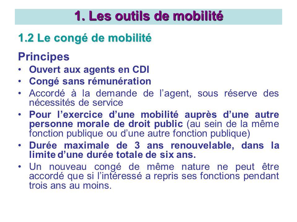 1.2 Le congé de mobilité Principes Ouvert aux agents en CDI Congé sans rémunération Accordé à la demande de lagent, sous réserve des nécessités de ser