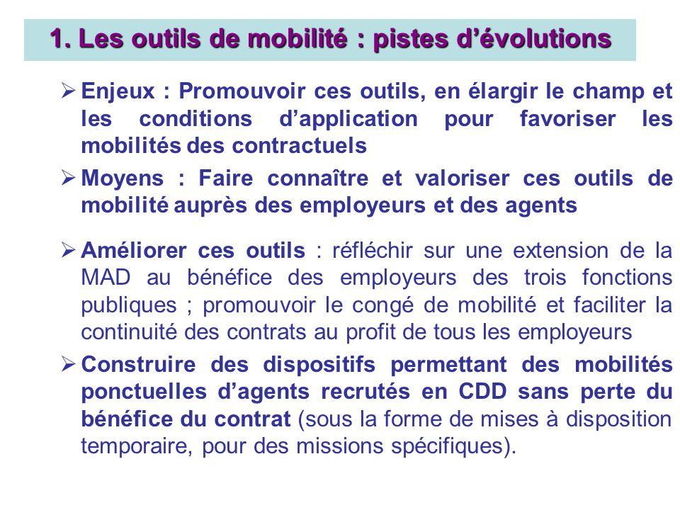 Enjeux : Promouvoir ces outils, en élargir le champ et les conditions dapplication pour favoriser les mobilités des contractuels Moyens : Faire connaî