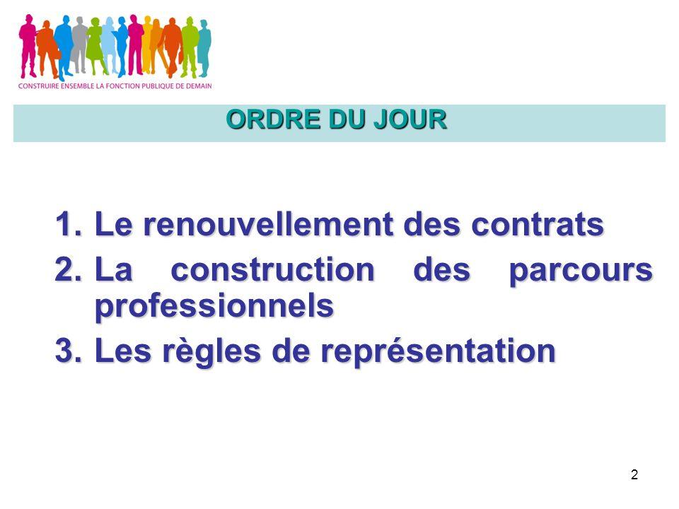 2 ORDRE DU JOUR 1.Le renouvellement des contrats 2.La construction des parcours professionnels 3.Les règles de représentation