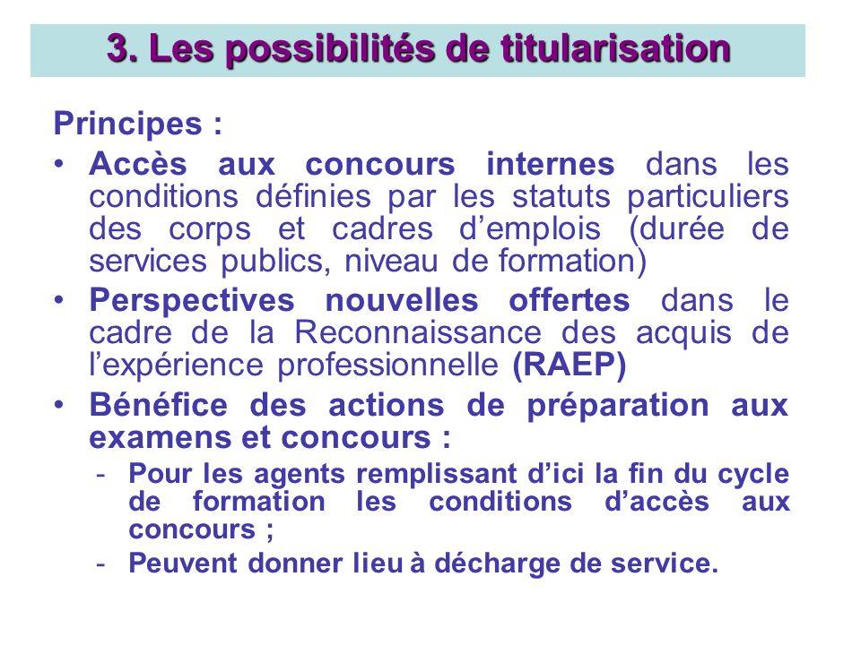 Principes : Accès aux concours internes dans les conditions définies par les statuts particuliers des corps et cadres demplois (durée de services publ