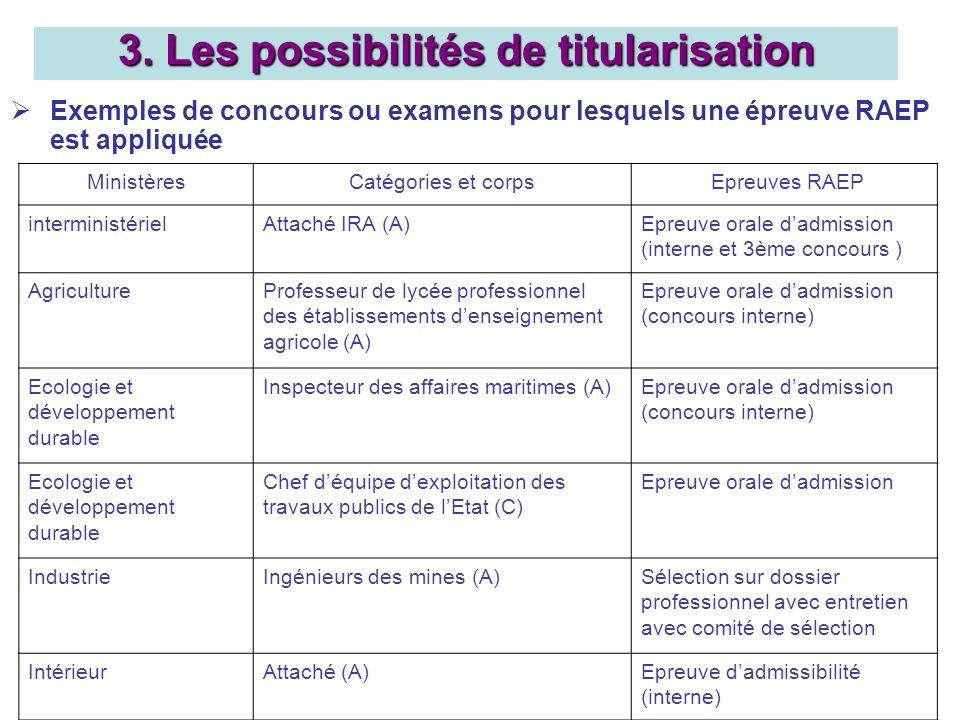 Exemples de concours ou examens pour lesquels une épreuve RAEP est appliquée 3. Les possibilités de titularisation MinistèresCatégories et corps Epreu