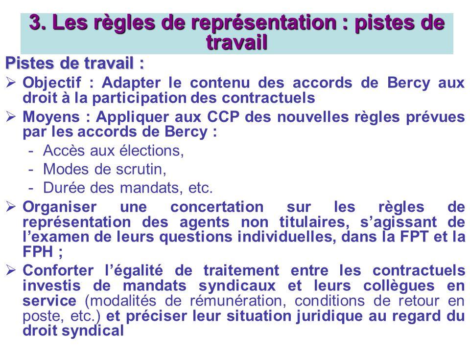 Pistes de travail : Objectif : Adapter le contenu des accords de Bercy aux droit à la participation des contractuels Moyens : Appliquer aux CCP des nouvelles règles prévues par les accords de Bercy : -Accès aux élections, -Modes de scrutin, -Durée des mandats, etc.