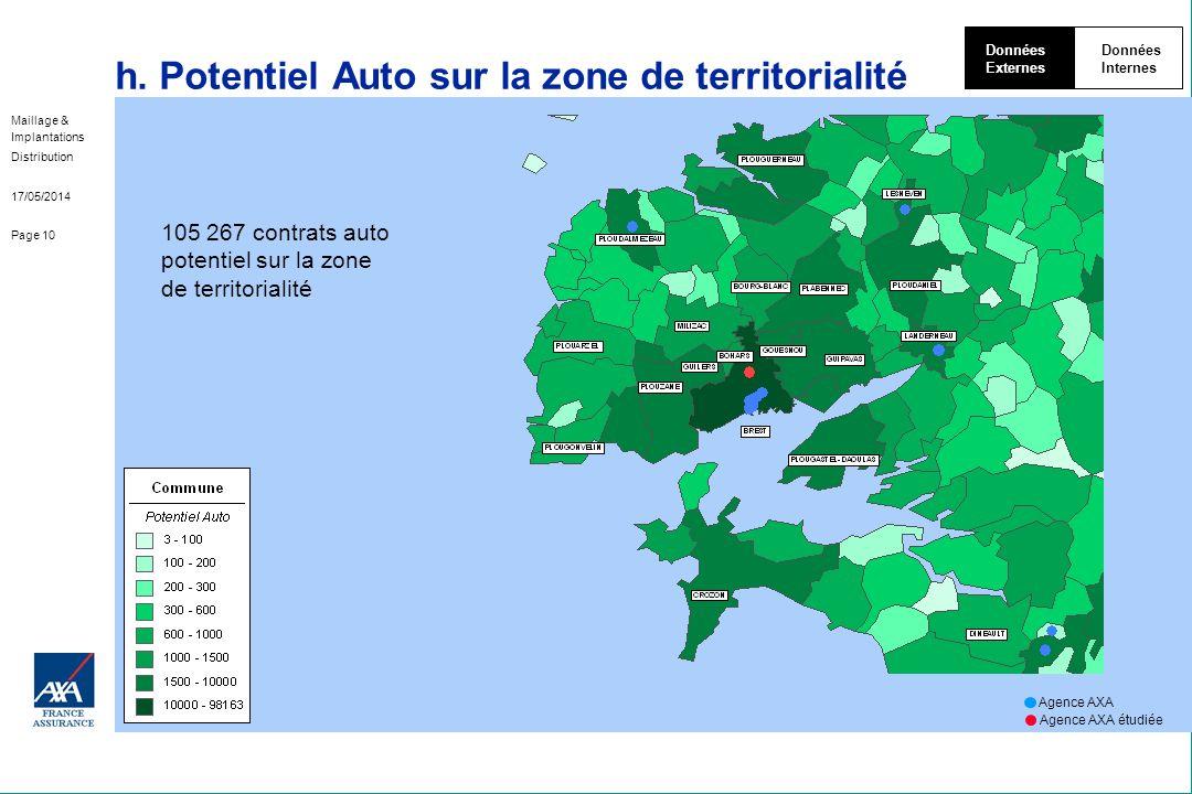 Maillage & Implantations Distribution 17/05/2014 Page 10 h. Potentiel Auto sur la zone de territorialité Données Externes Données Internes 105 267 con