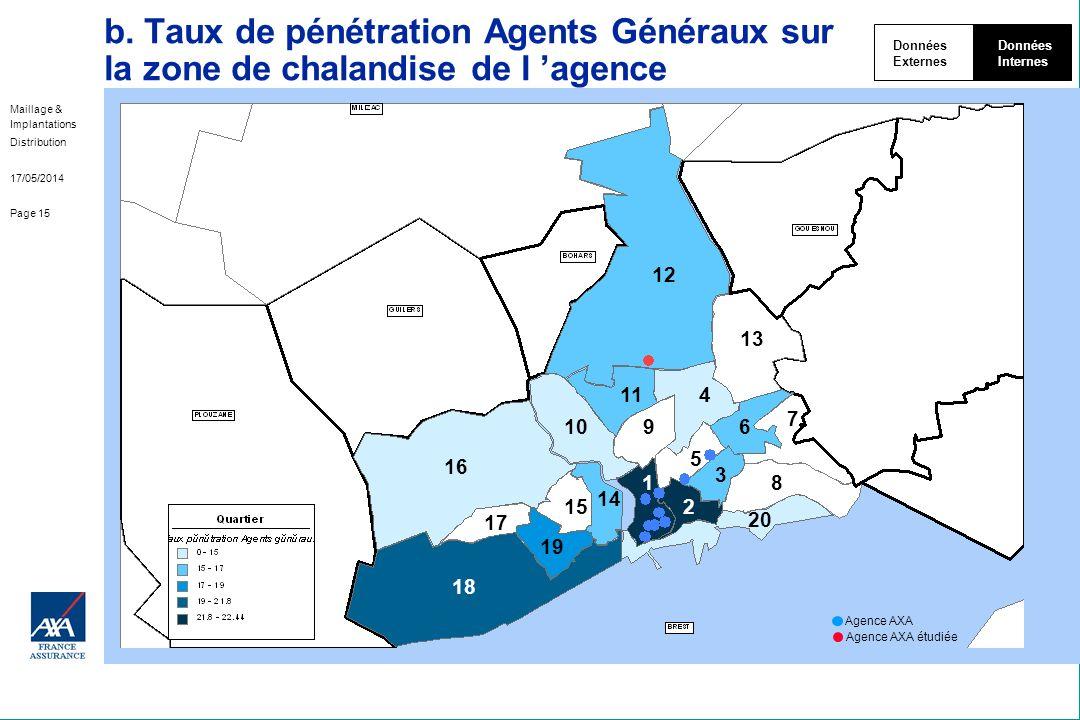 Maillage & Implantations Distribution 17/05/2014 Page 15 b. Taux de pénétration Agents Généraux sur la zone de chalandise de l agence Données Externes