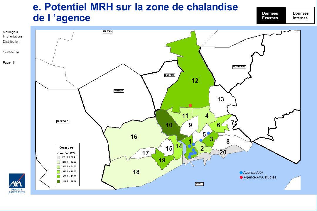 Maillage & Implantations Distribution 17/05/2014 Page 18 e. Potentiel MRH sur la zone de chalandise de l agence Données Externes Données Internes Agen