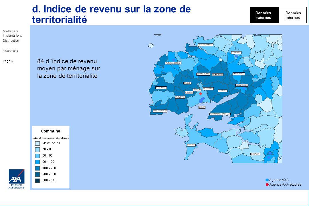Maillage & Implantations Distribution 17/05/2014 Page 6 d. Indice de revenu sur la zone de territorialité Données Externes Données Internes 84 d indic