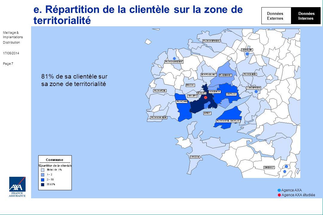 Maillage & Implantations Distribution 17/05/2014 Page 7 e. Répartition de la clientèle sur la zone de territorialité Données Externes Données Internes