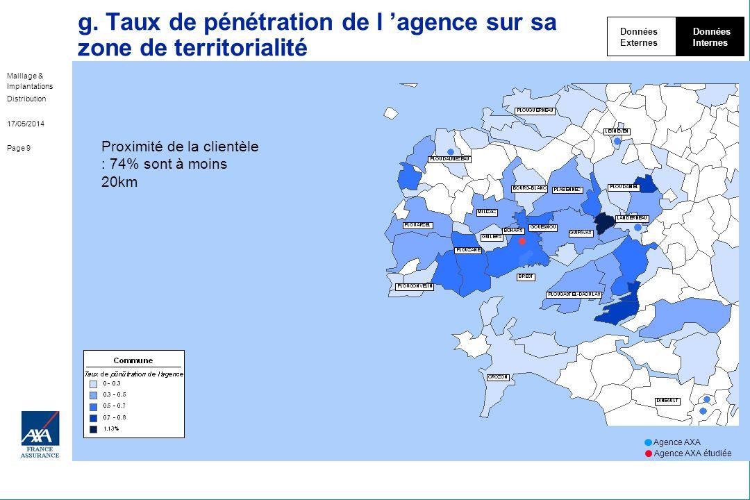 Maillage & Implantations Distribution 17/05/2014 Page 9 g. Taux de pénétration de l agence sur sa zone de territorialité Données Externes Données Inte