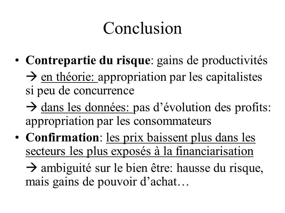 Conclusion Contrepartie du risque: gains de productivités en théorie: appropriation par les capitalistes si peu de concurrence dans les données: pas d