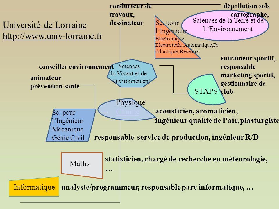 Informatique Sciences du Vivant et de lenvironnement Sc.