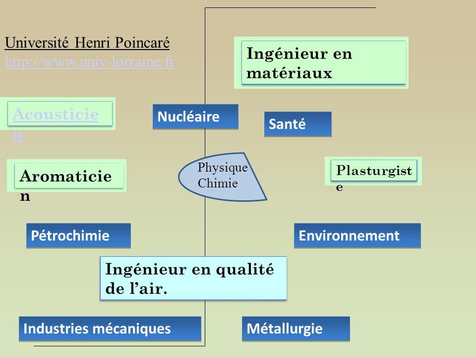 Physique Chimie Université Henri Poincaré http://www.univ-lorraine.fr Plasturgist e Acousticie n Aromaticie n Ingénieur en qualité de lair.