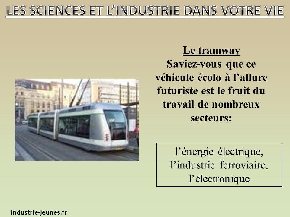 Le tramway Saviez-vous que ce véhicule écolo à lallure futuriste est le fruit du travail de nombreux secteurs: industrie-jeunes.fr lénergie électrique, lindustrie ferroviaire, lélectronique