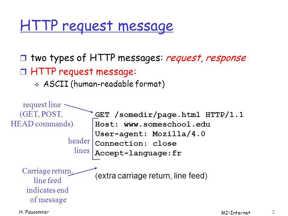 M2-Internet 3 HTTP request message: general format H. Fauconnier