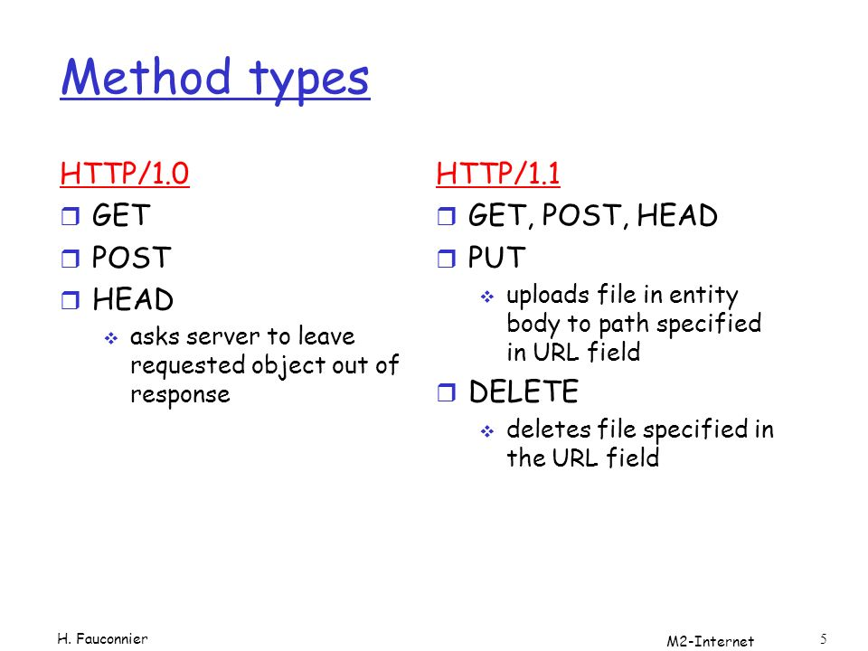 M2-Internet 5 Method types HTTP/1.0 r GET r POST r HEAD asks server to leave requested object out of response HTTP/1.1 r GET, POST, HEAD r PUT uploads file in entity body to path specified in URL field r DELETE deletes file specified in the URL field H.
