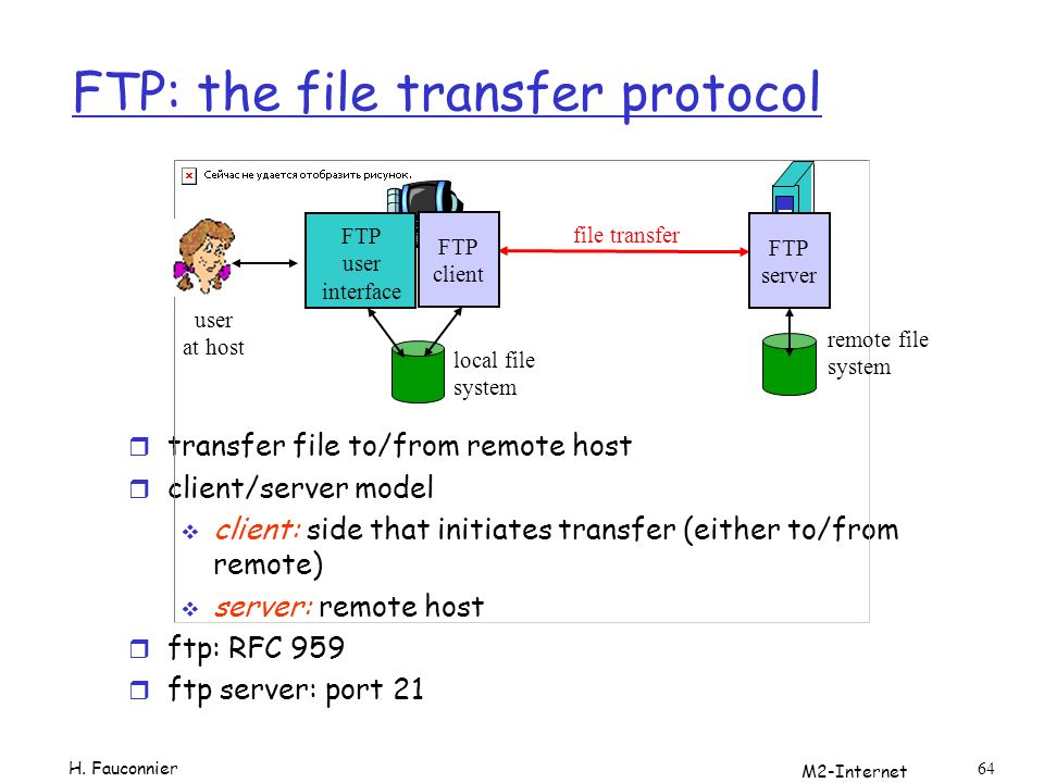 M2-Internet 64 FTP: the file transfer protocol r transfer file to/from remote host r client/server model client: side that initiates transfer (either to/from remote) server: remote host r ftp: RFC 959 r ftp server: port 21 file transfer FTP server FTP user interface FTP client local file system remote file system user at host H.