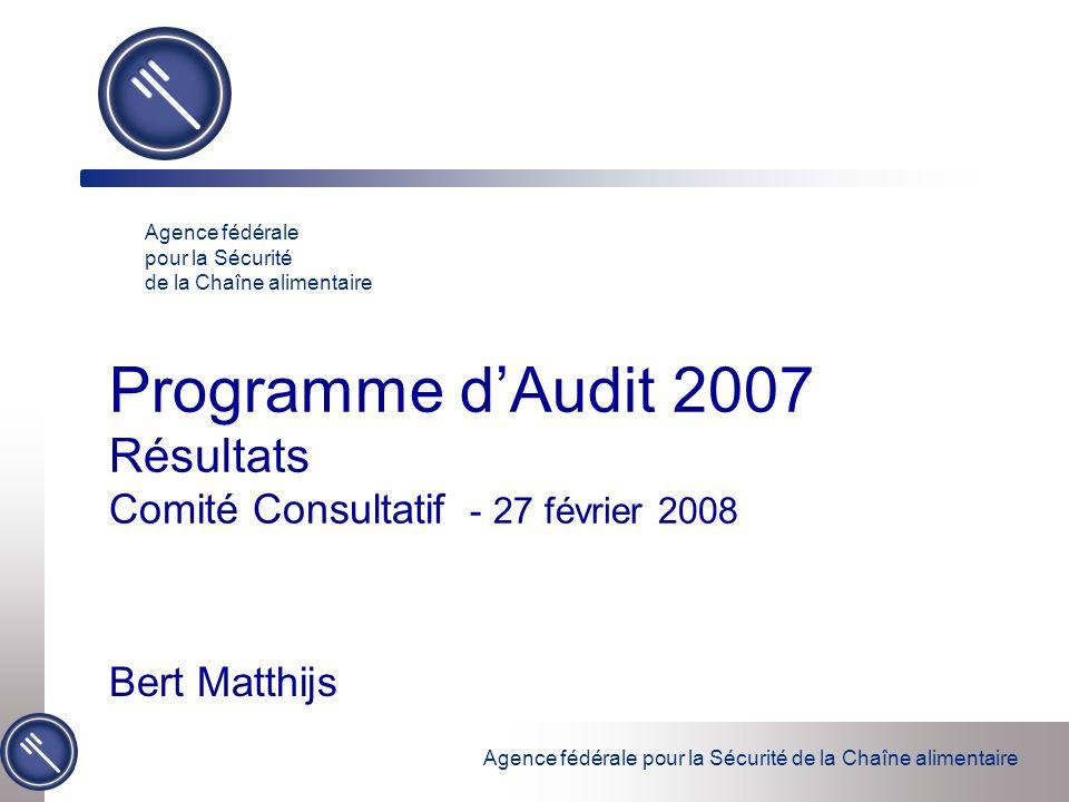 Agence fédérale pour la Sécurité de la Chaîne alimentaire Evaluation procédures Audit Interne Etablissement du programme daudit –La procédure permet dobtenir un programme intégré.