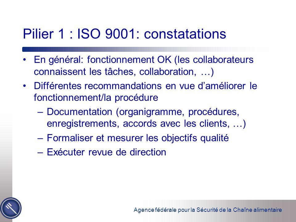 Agence fédérale pour la Sécurité de la Chaîne alimentaire Pilier 1 : ISO 9001: constatations En général: fonctionnement OK (les collaborateurs connaissent les tâches, collaboration, …) Différentes recommandations en vue daméliorer le fonctionnement/la procédure –Documentation (organigramme, procédures, enregistrements, accords avec les clients, …) –Formaliser et mesurer les objectifs qualité –Exécuter revue de direction