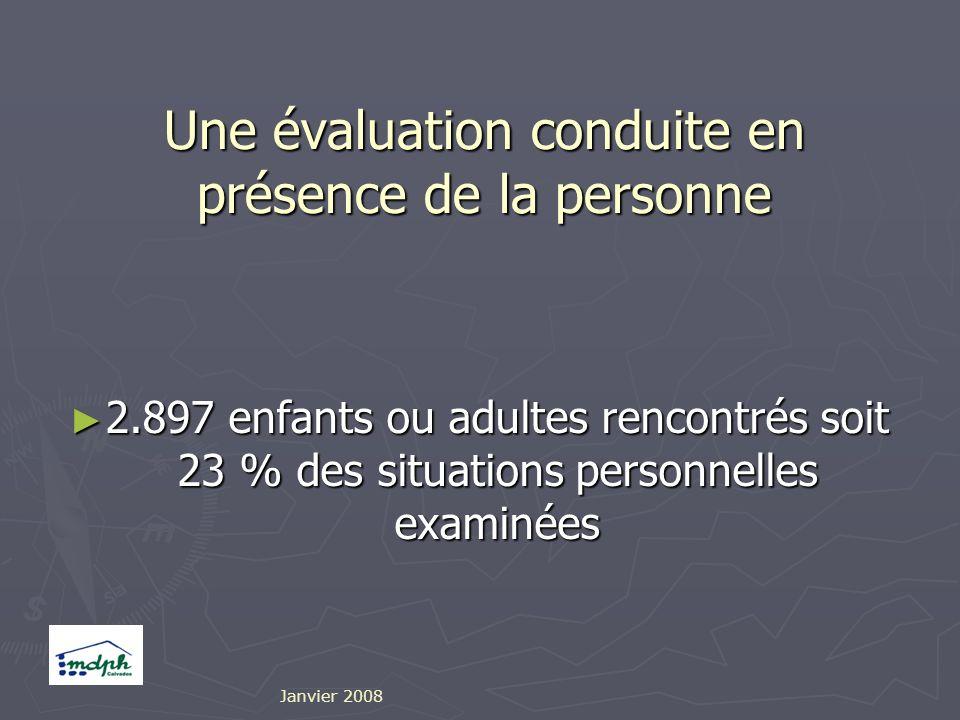 Une évaluation conduite en présence de la personne 2.897 enfants ou adultes rencontrés soit 23 % des situations personnelles examinées 2.897 enfants ou adultes rencontrés soit 23 % des situations personnelles examinées Janvier 2008