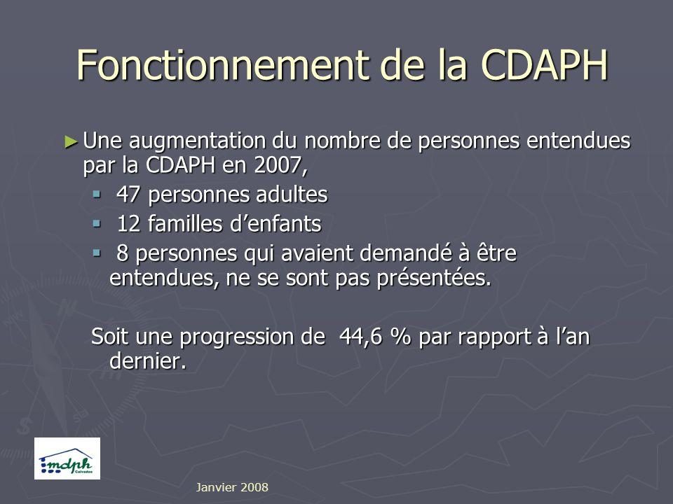 Fonctionnement de la CDAPH Une augmentation du nombre de personnes entendues par la CDAPH en 2007, Une augmentation du nombre de personnes entendues par la CDAPH en 2007, 47 personnes adultes 47 personnes adultes 12 familles denfants 12 familles denfants 8 personnes qui avaient demandé à être entendues, ne se sont pas présentées.